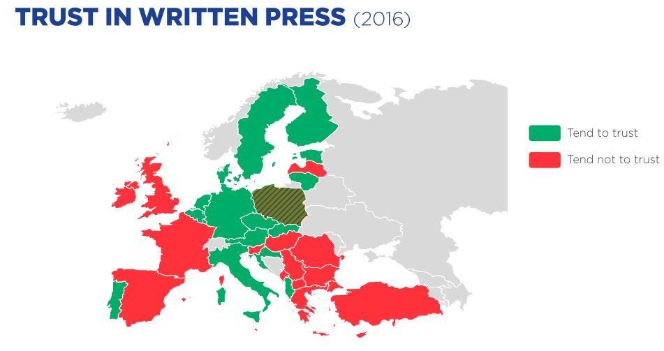 Trust Press