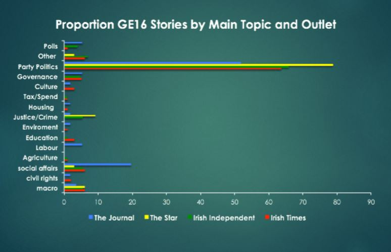 Stories by Topic